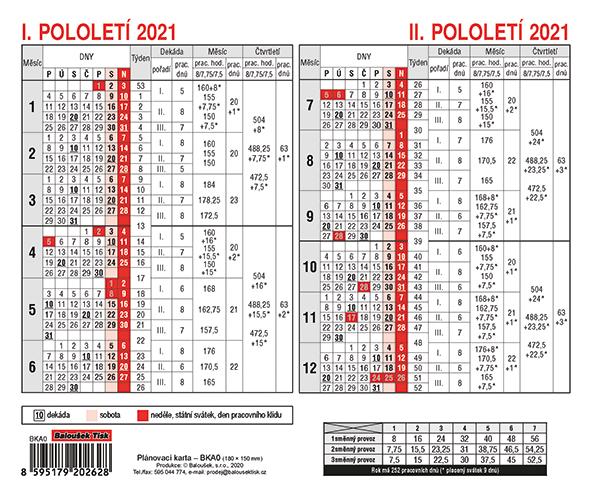 Plánovací karta, A5, 180x150mm, BALOUŠEK, BKA0